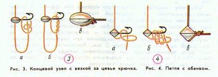 Рыболовные узлы для мормышек в картинках