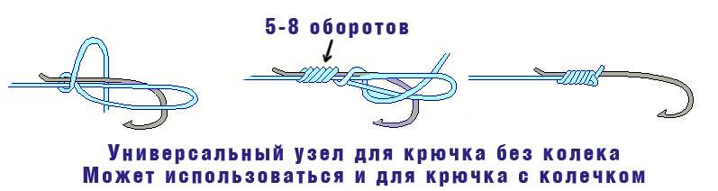 Как сделать петлю на рыболовном крючке
