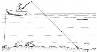 Техника ловли судака на джиг с берега и с лодки и подготовка снасти